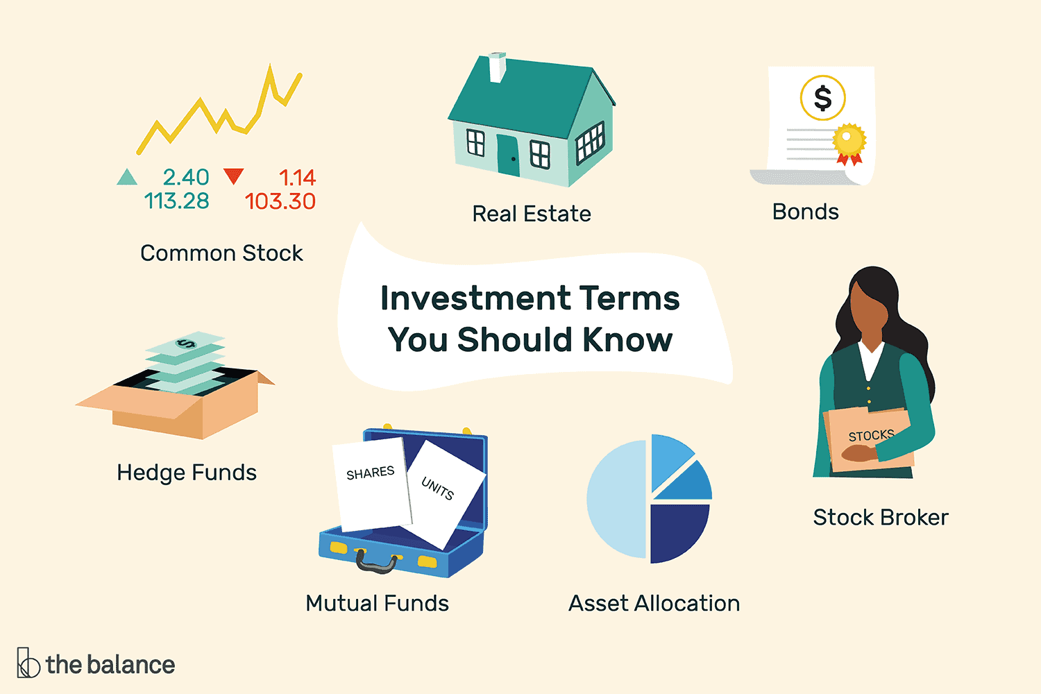 Watch Investing - The Nine Things You Need to Know