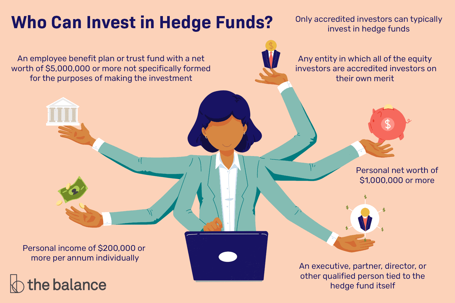 Investing hedge funds 4 key things consider