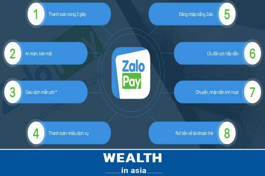 Vì sao nên sử dụng ứng dụng Zalo Pay?